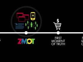 Win the Zero Moment of Truth