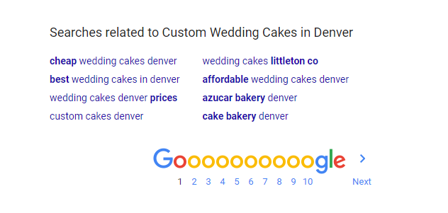 Google Search Recommendations