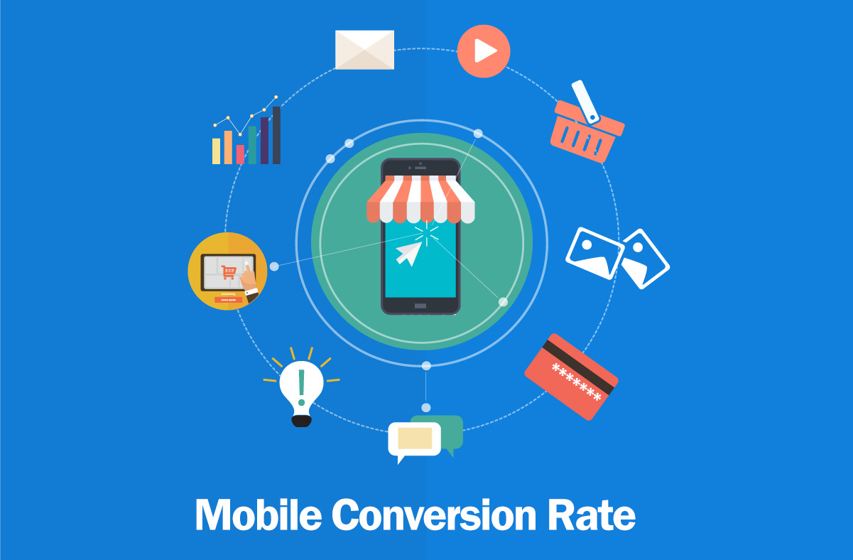 Mobile Conversion Rate